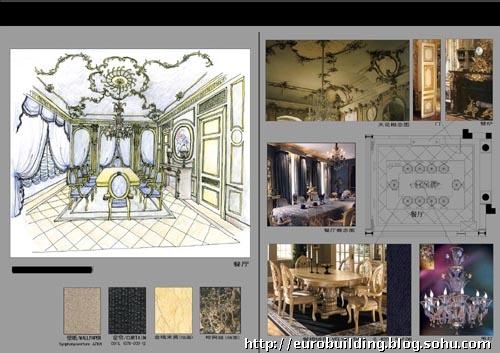欧式古典家具风格