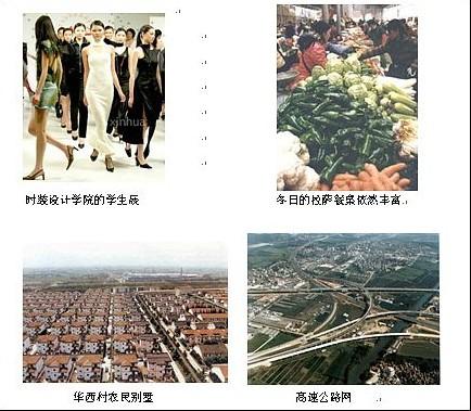 20世纪70年代至21世纪衣食住行的变化