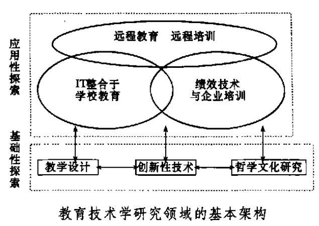 公司基本结构框架图
