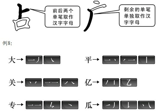 您可以按照下列步骤来分解汉字:  按照笔顺将汉字分解为笔画,   遇